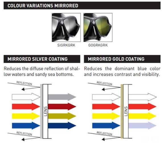 Mares X-Viision Ultra Liquid Skin