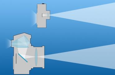 Wat is een spiegelreflexcamera?